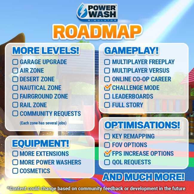 powerwash sim roadmap